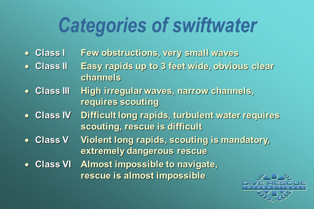 Categories of swiftwater