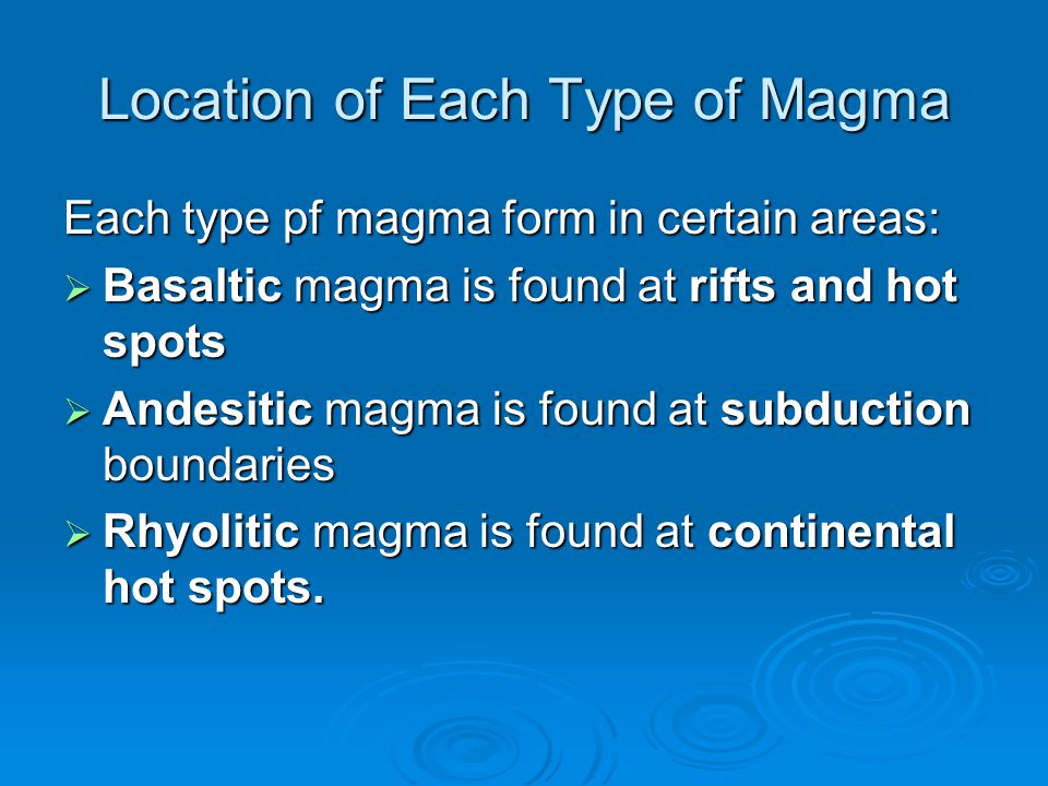 Location of Each Type of Magma
