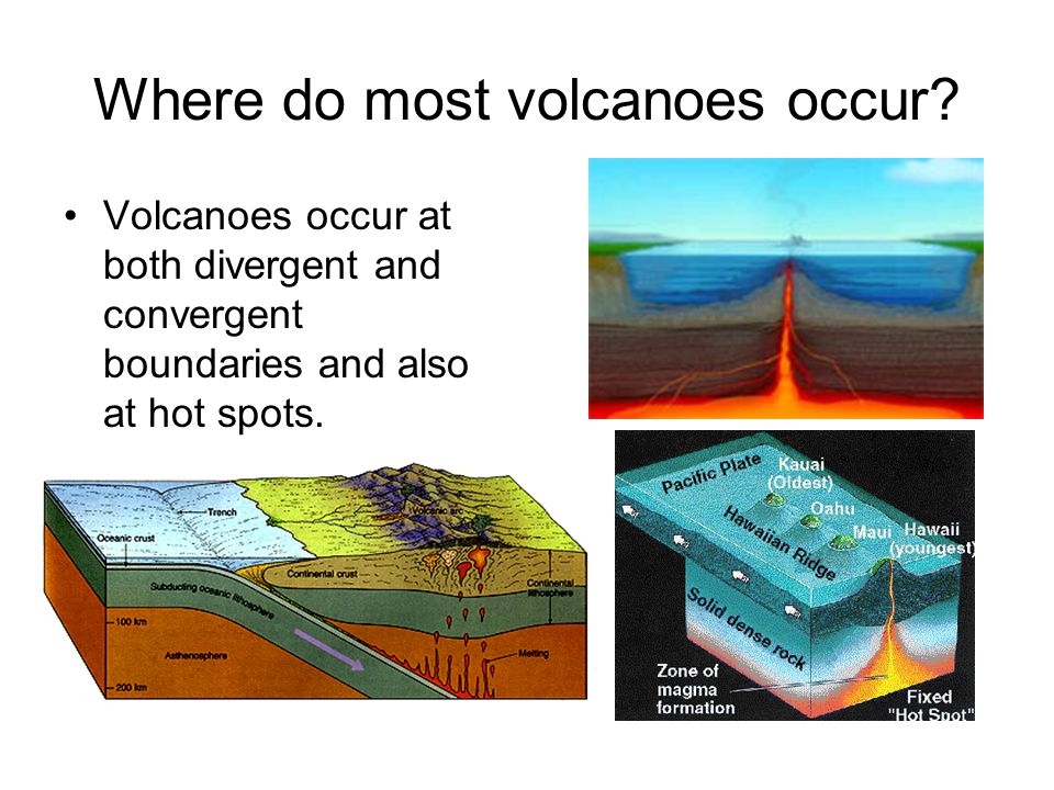 Where do most volcanoes occur