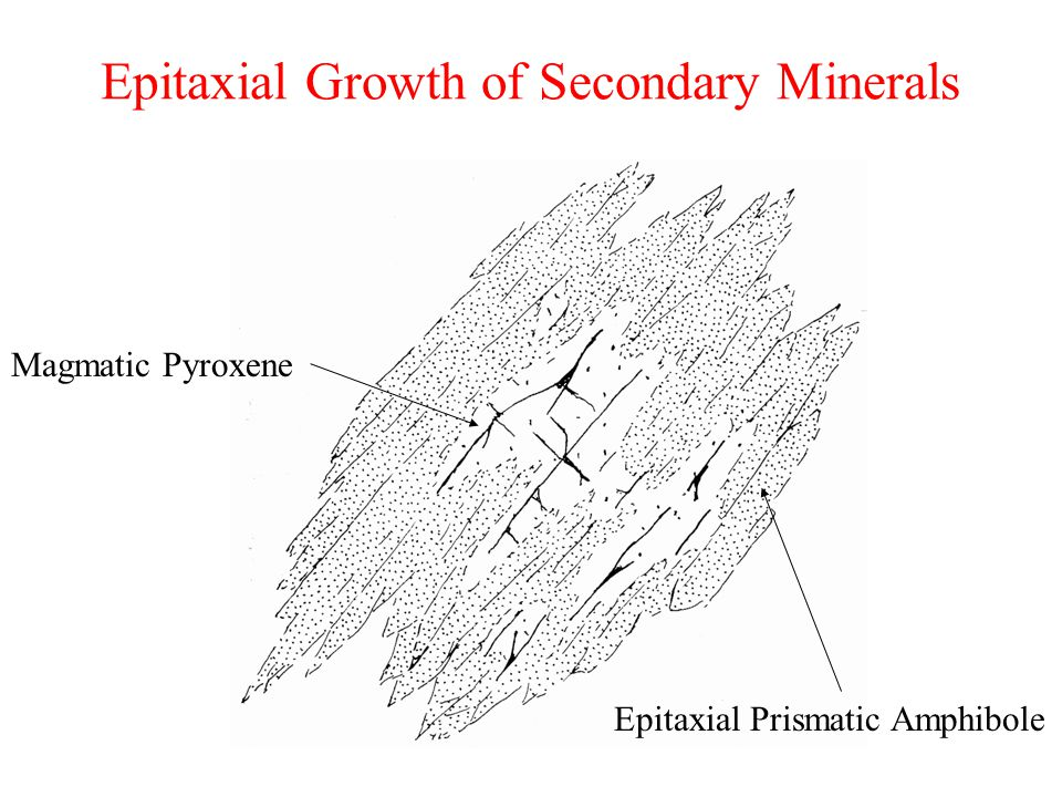 Epitaxial Growth of Secondary Minerals