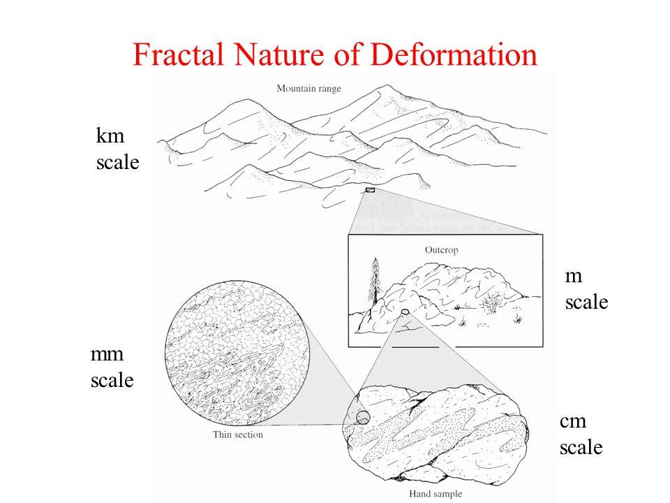 Fractal Nature of Deformation