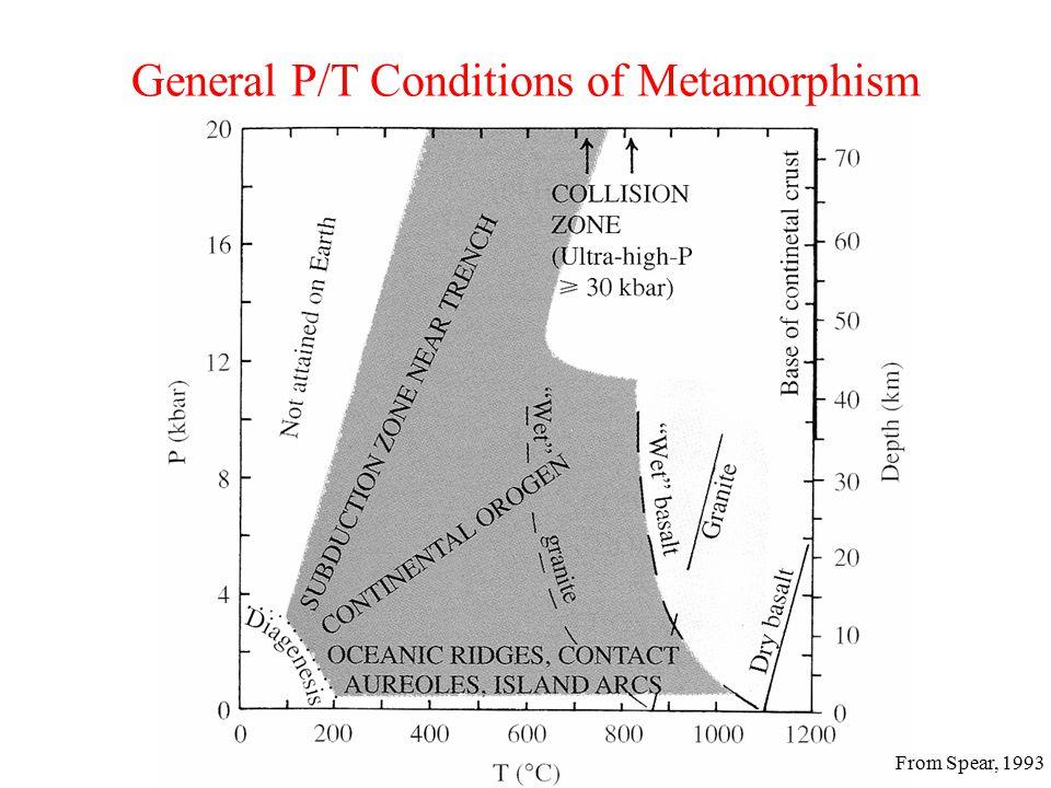 General P/T Conditions of Metamorphism