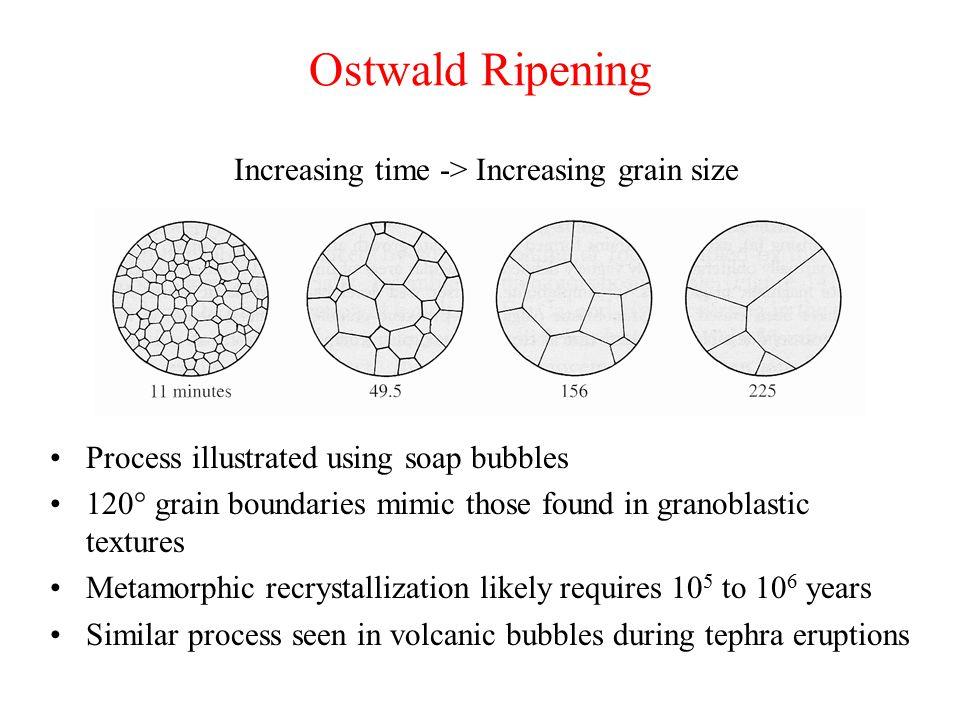Ostwald Ripening Increasing time -> Increasing grain size