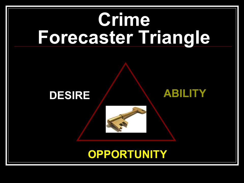 Crime Forecaster Triangle
