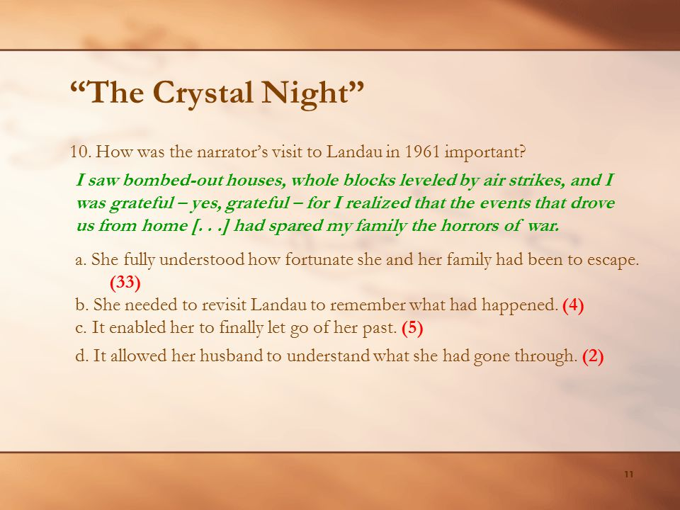 The Crystal Night 10. How was the narrator's visit to Landau in 1961 important