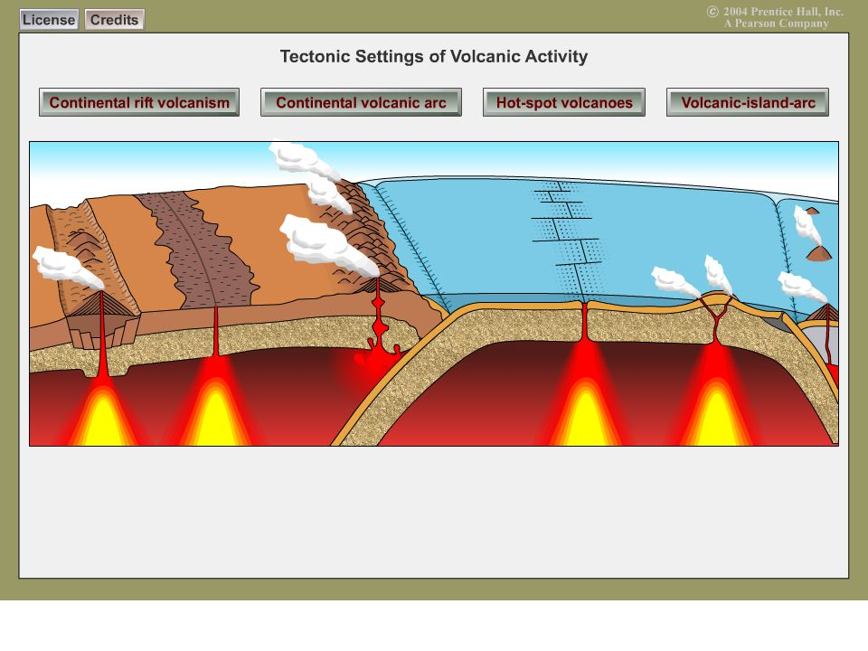 Tectonic Settings and Volcanic Activity