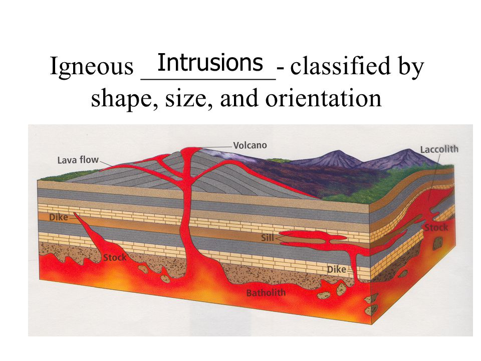 Igneous __________- classified by shape, size, and orientation