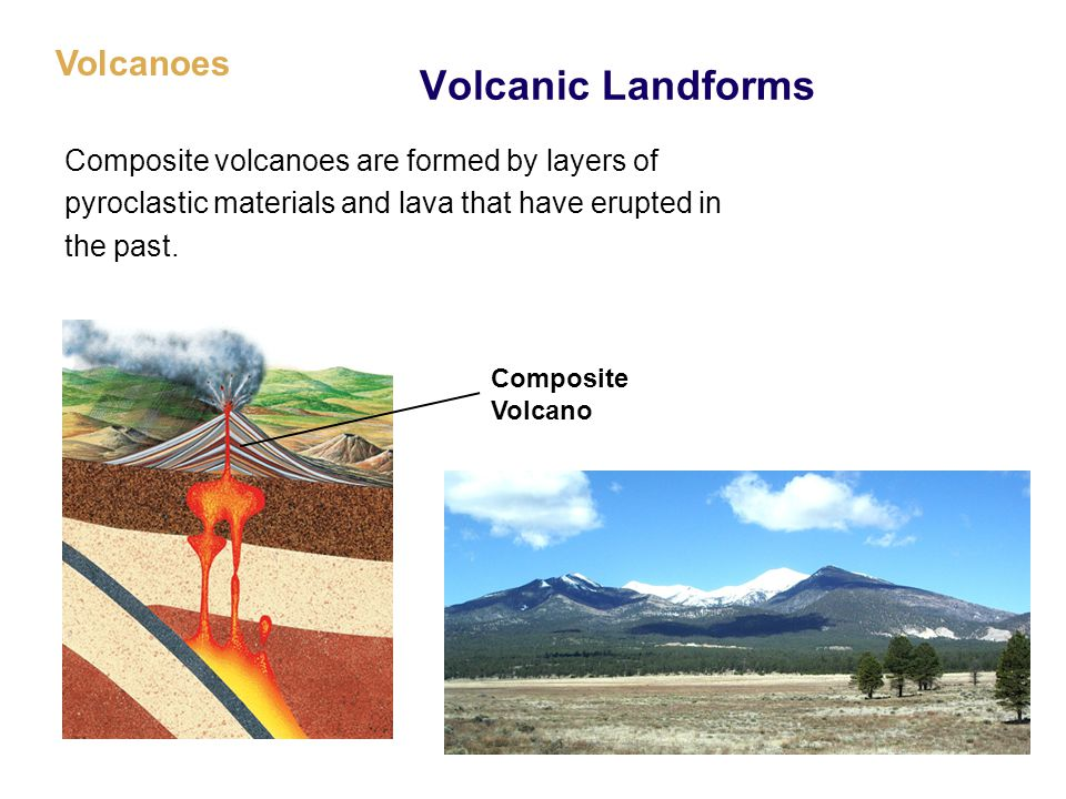 Volcanic Landforms Volcanoes