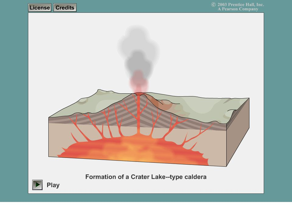 Formation of Crater Lake