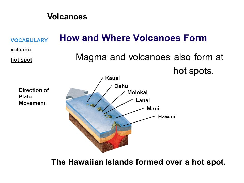 How and Where Volcanoes Form