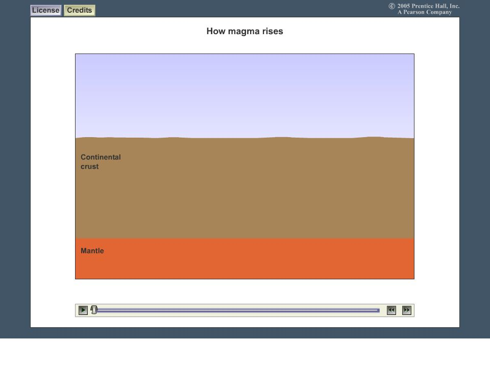 How Magma Rises To view this animation, click View and then Slide Show on the top navigation bar.