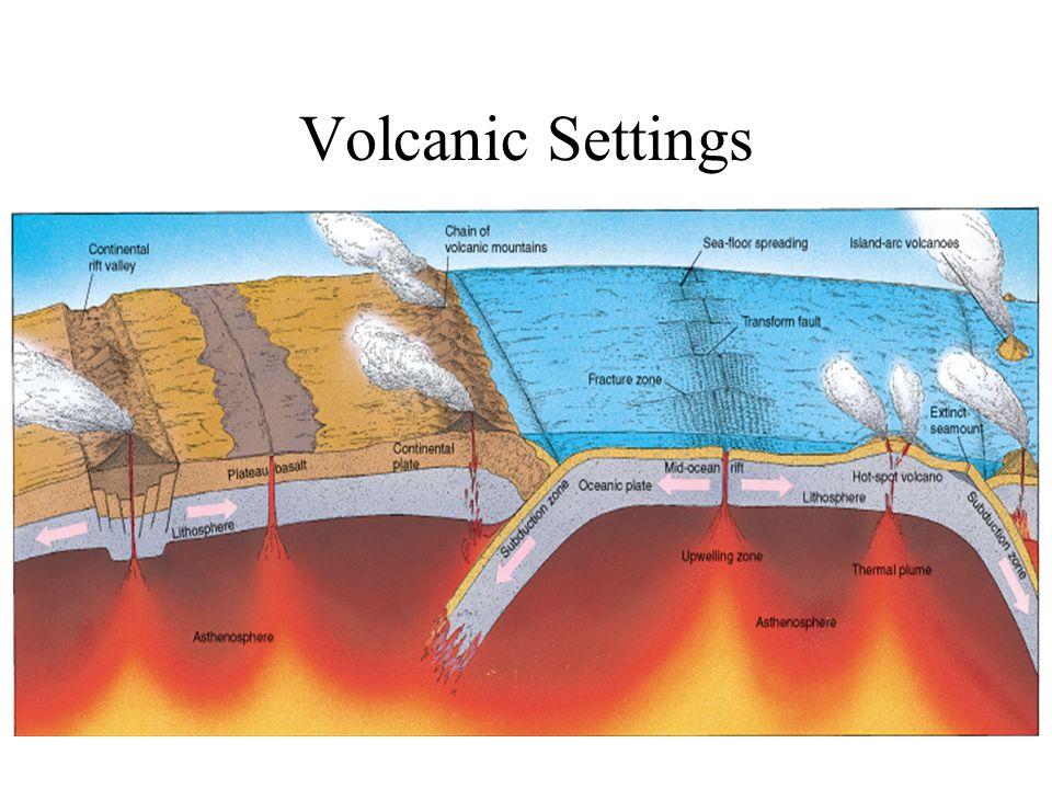 Volcanic Settings