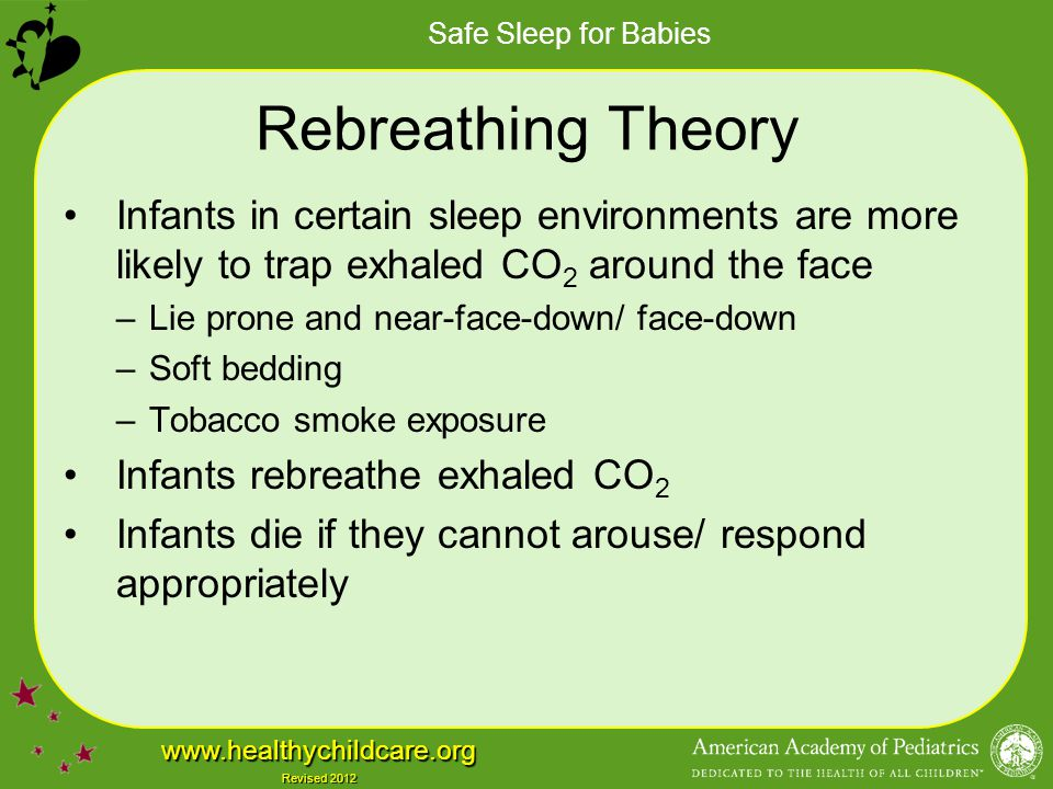 Rebreathing Theory Infants in certain sleep environments are more likely to trap exhaled CO2 around the face.