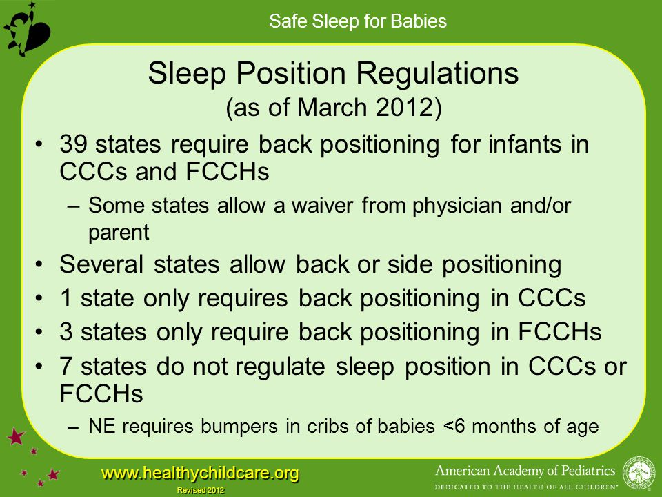 Sleep Position Regulations (as of March 2012)