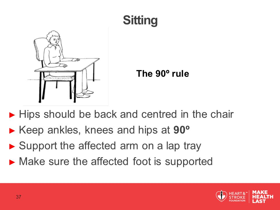 Sitting Hips should be back and centred in the chair