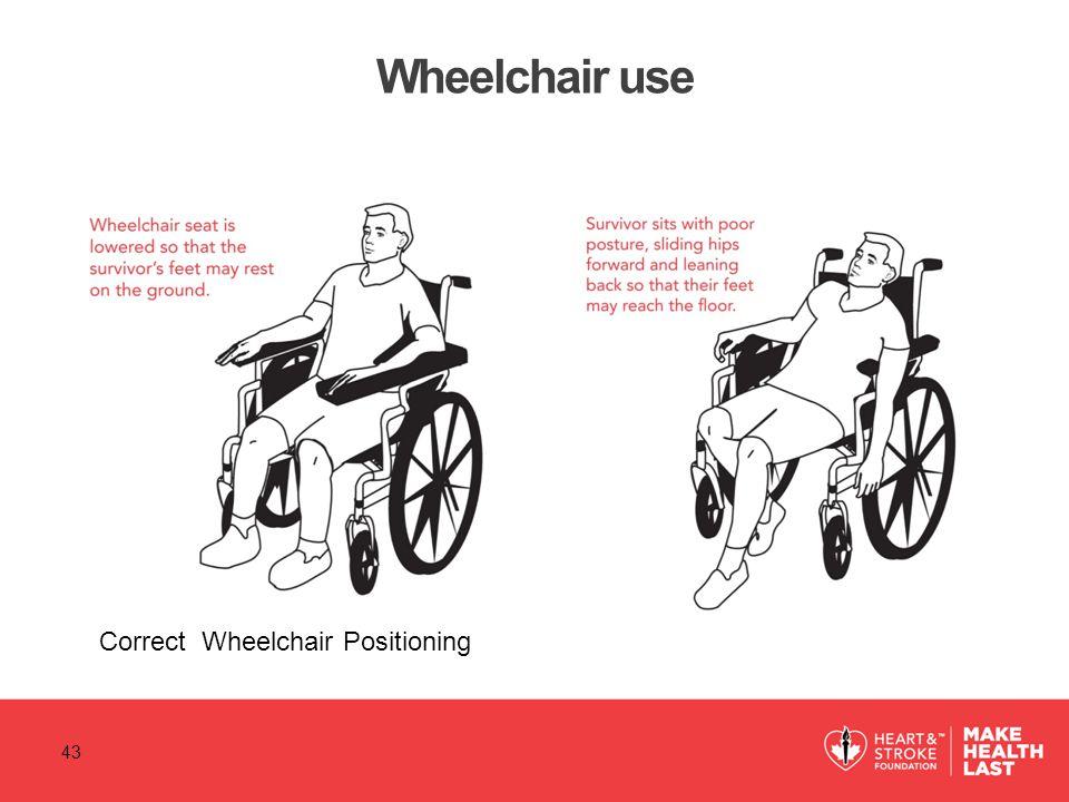 Wheelchair use Correct Wheelchair Positioning 43