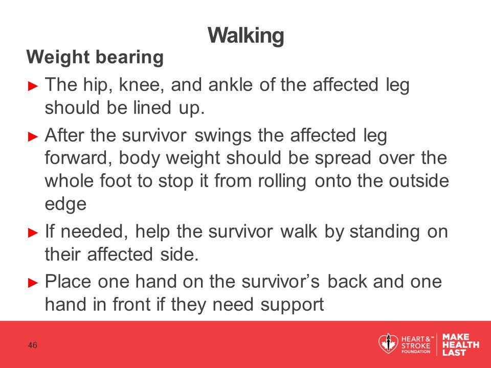 Walking Weight bearing
