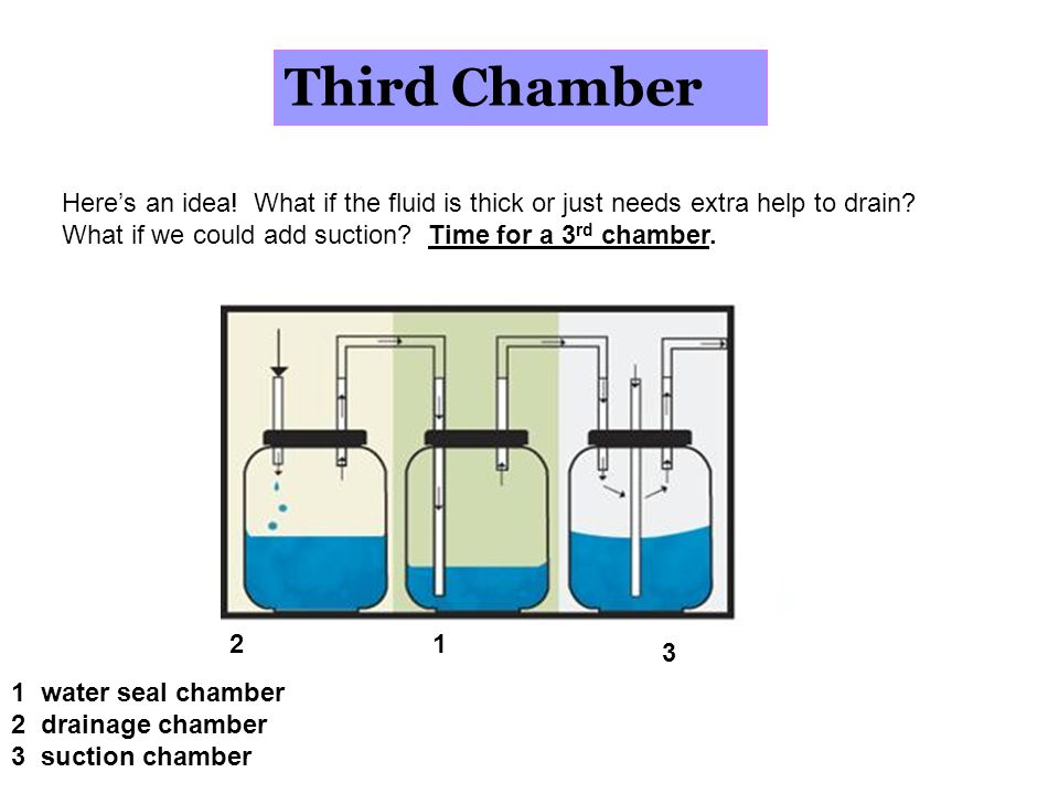 Third Chamber Here's an idea! What if the fluid is thick or just needs extra help to drain What if we could add suction Time for a 3rd chamber.
