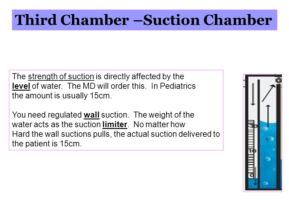 Third Chamber –Suction Chamber