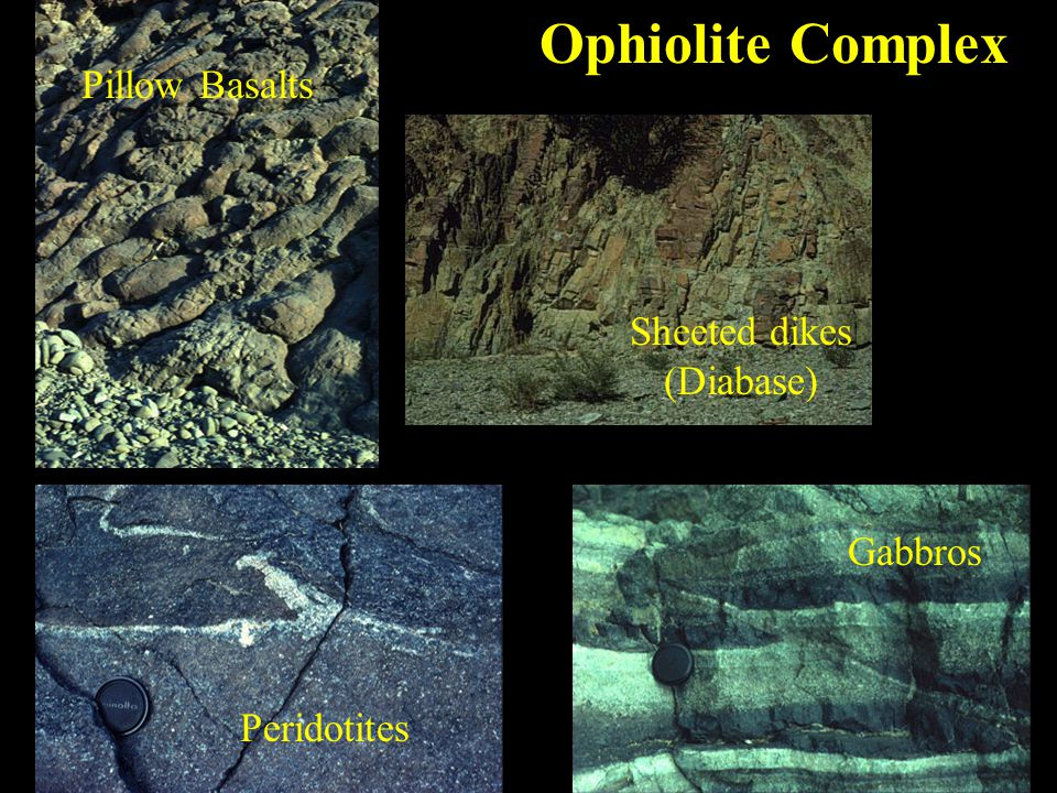 Ophiolite Complex Pillow Basalts Sheeted dikes (Diabase) Gabbros