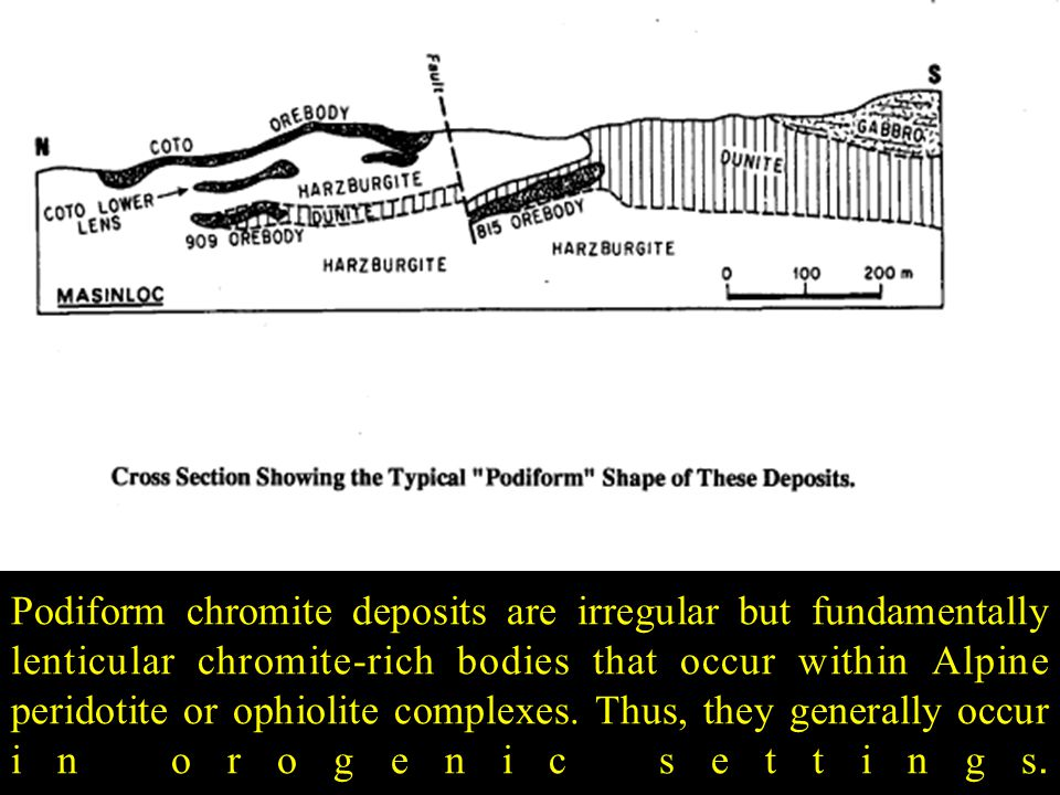 Podiform chromite deposits are irregular but fundamentally lenticular chromite-rich bodies that occur within Alpine peridotite or ophiolite complexes.