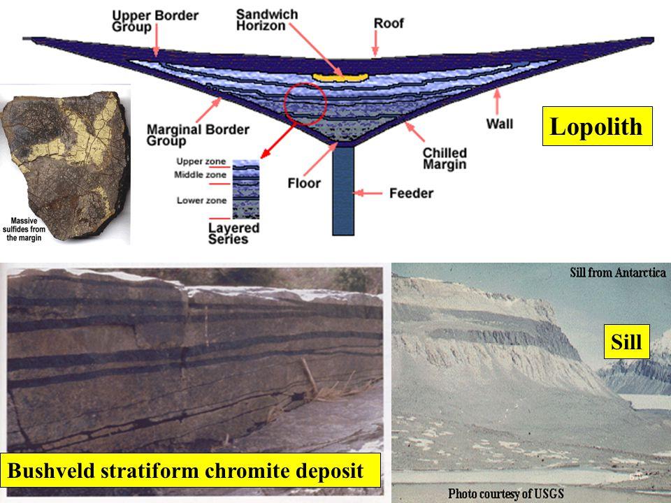 Lopolith Sill Bushveld stratiform chromite deposit