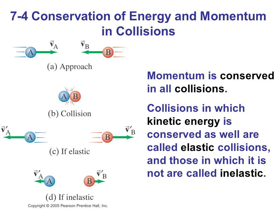 7-4 Conservation of Energy and Momentum in Collisions