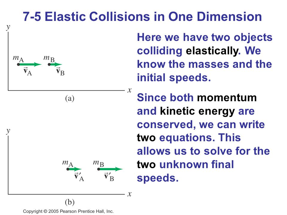 7-5 Elastic Collisions in One Dimension