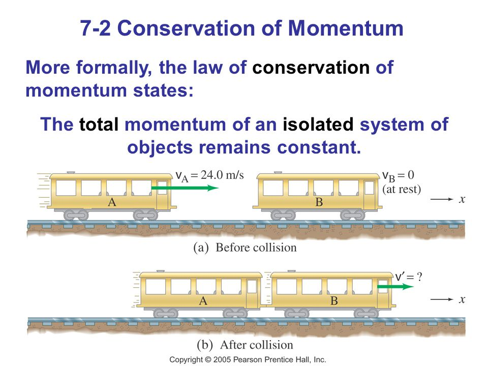 7-2 Conservation of Momentum