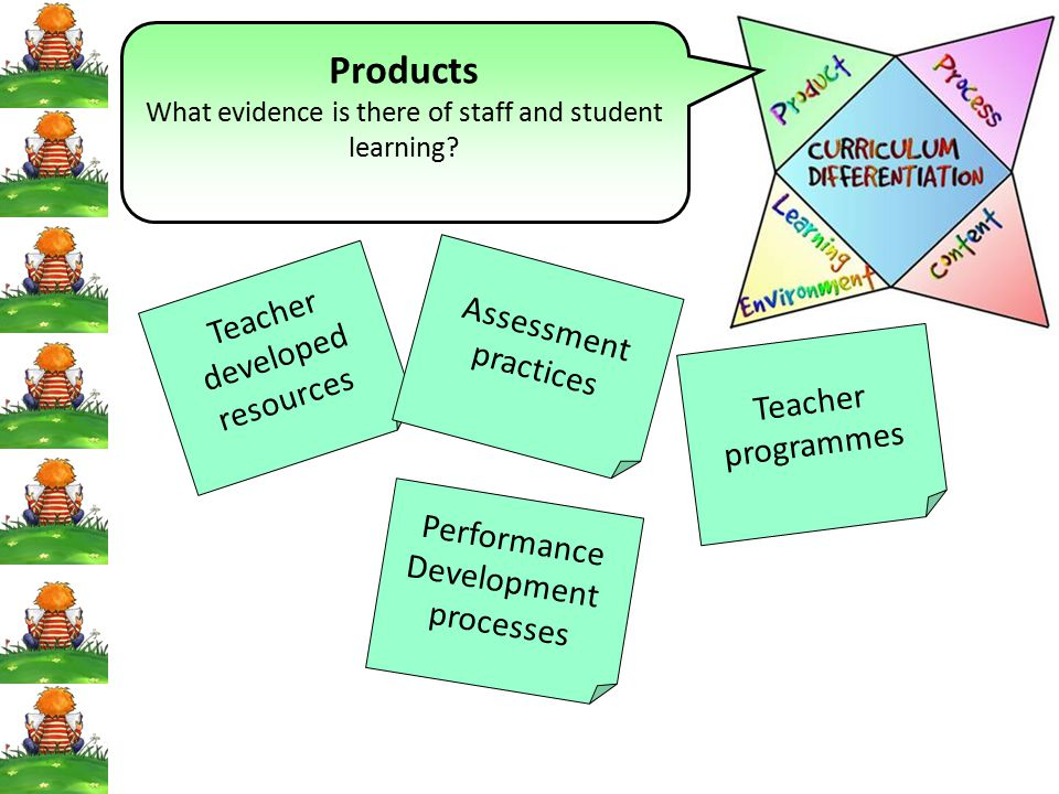What evidence is there of staff and student learning