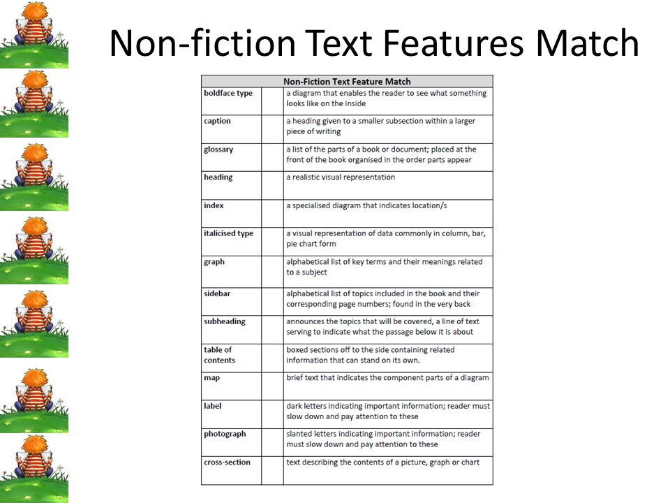Non-fiction Text Features Match