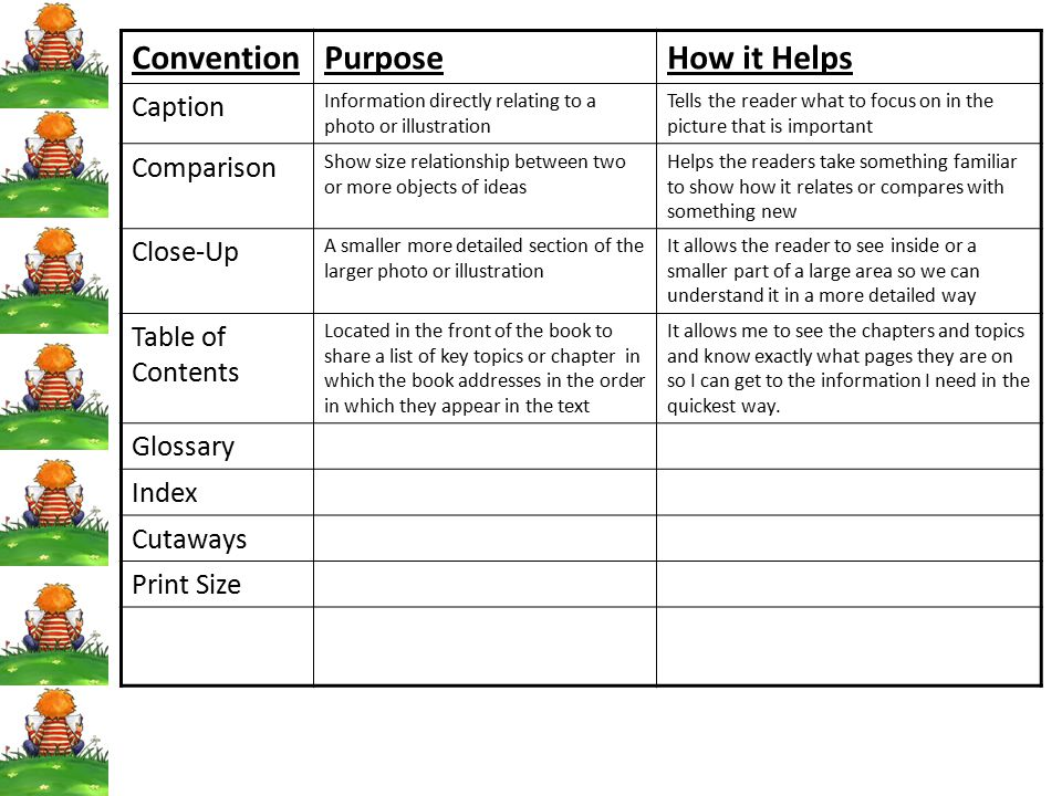 Convention Purpose How it Helps Caption Comparison Close-Up