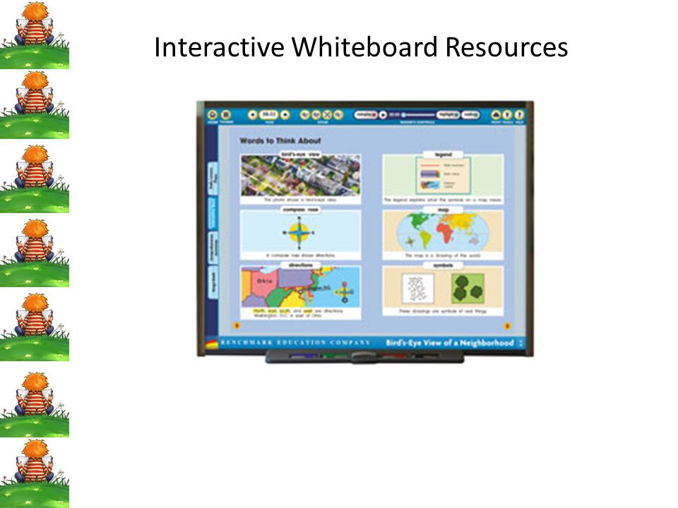 Interactive Whiteboard Resources