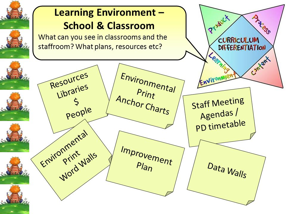 Learning Environment – School & Classroom