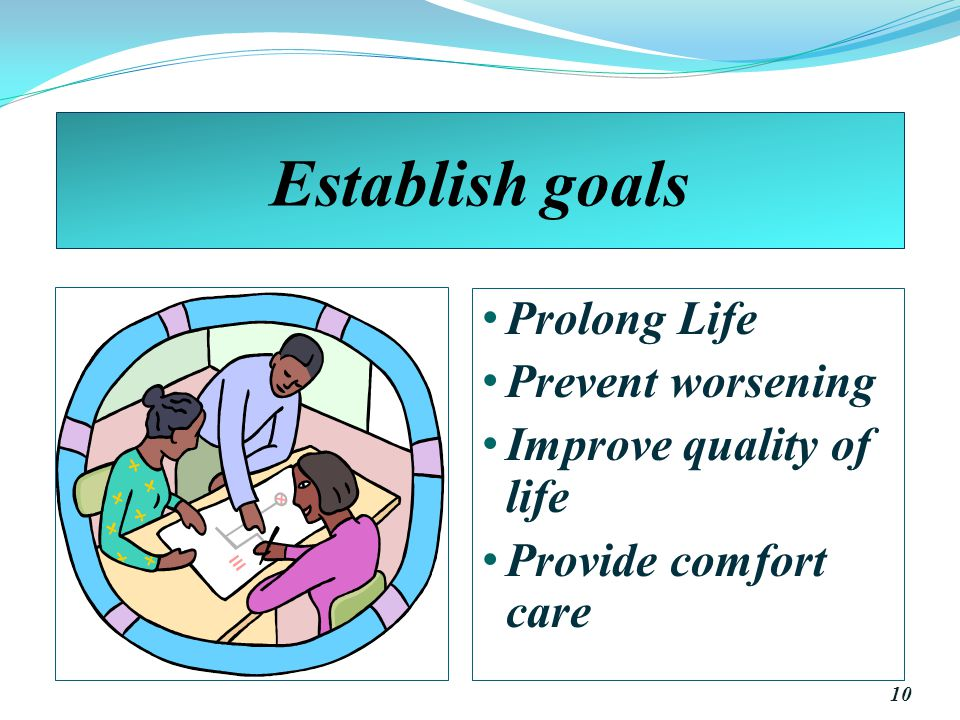 Establish goals Prolong Life Prevent worsening Improve quality of life