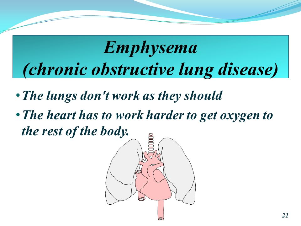 Emphysema (chronic obstructive lung disease)