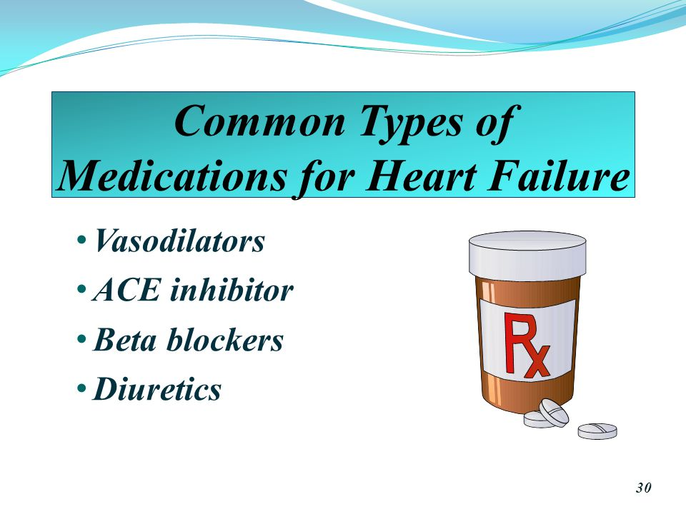 Common Types of Medications for Heart Failure