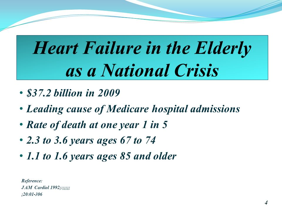 Heart Failure in the Elderly as a National Crisis