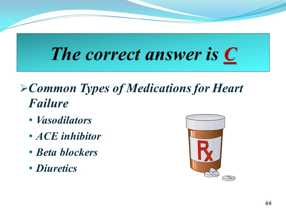 The correct answer is C Common Types of Medications for Heart Failure