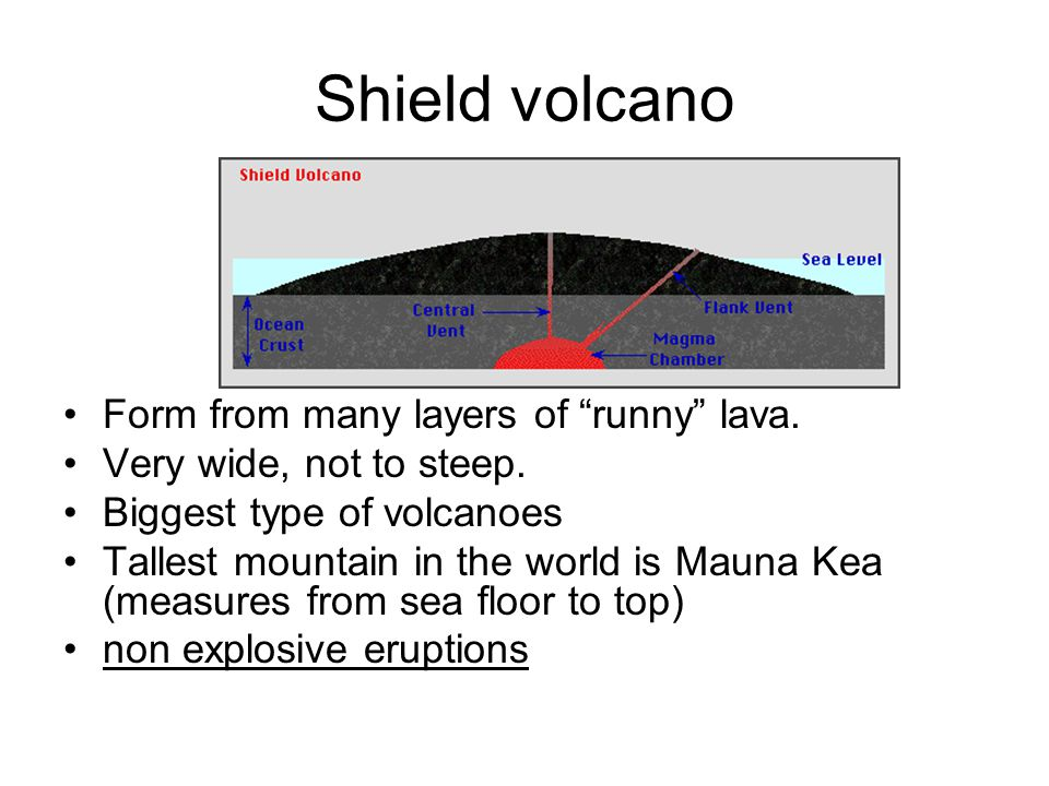 Shield volcano Form from many layers of runny lava.