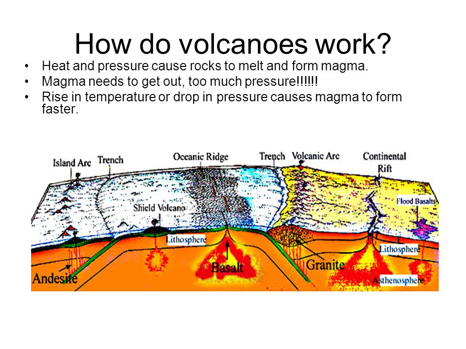 How do volcanoes work Heat and pressure cause rocks to melt and form magma. Magma needs to get out, too much pressure!!!!!!