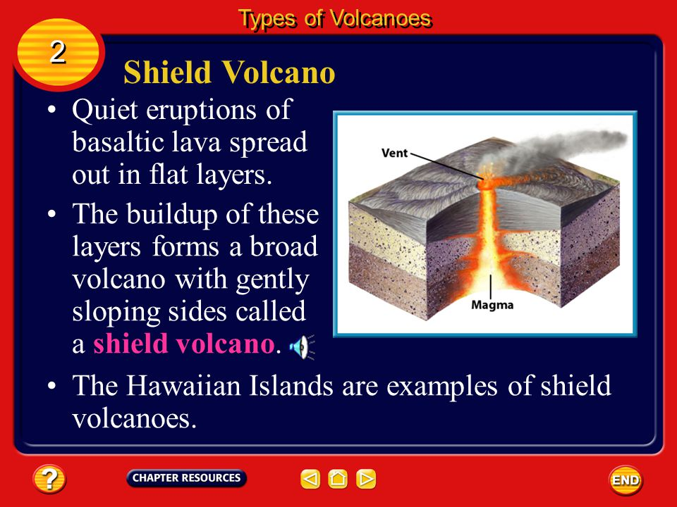 Types of Volcanoes 2. Shield Volcano. Quiet eruptions of basaltic lava spread out in flat layers.
