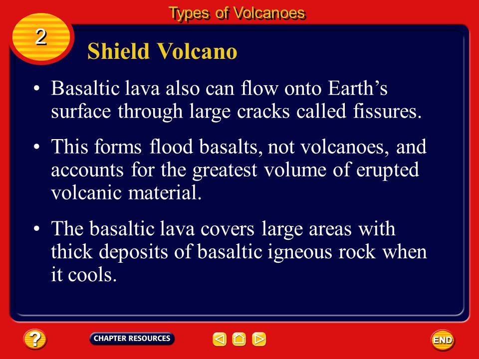 Types of Volcanoes 2. Shield Volcano. Basaltic lava also can flow onto Earth's surface through large cracks called fissures.