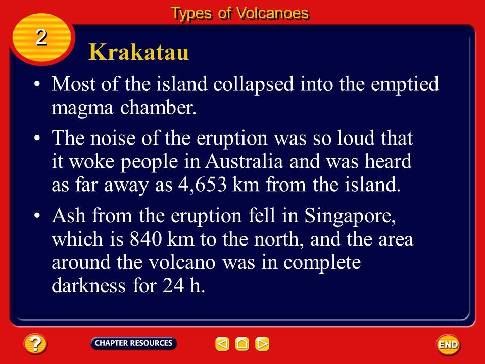 Types of Volcanoes 2. Krakatau. Most of the island collapsed into the emptied magma chamber.