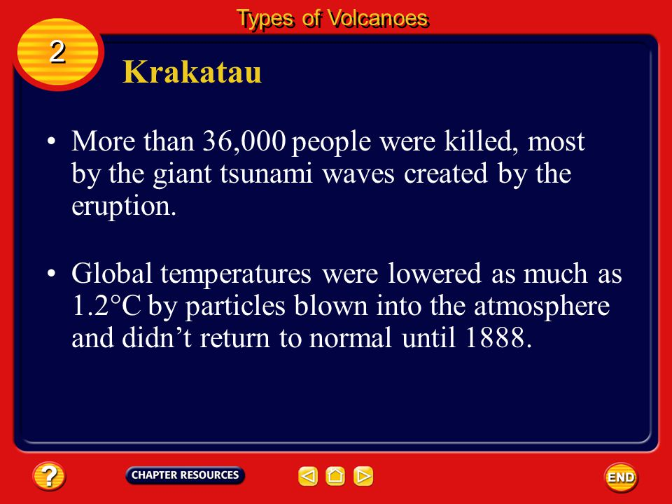 Types of Volcanoes 2. Krakatau. More than 36,000 people were killed, most by the giant tsunami waves created by the eruption.