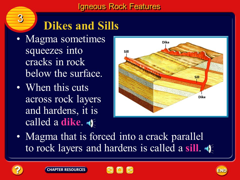 Igneous Rock Features 3. Dikes and Sills. Magma sometimes squeezes into cracks in rock below the surface.