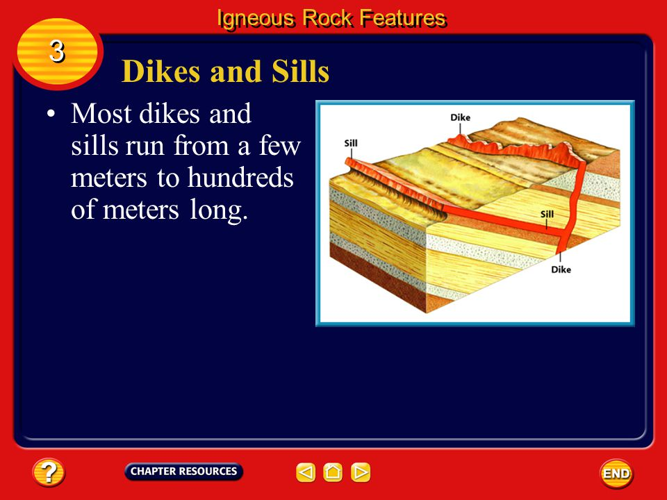 Igneous Rock Features 3. Dikes and Sills.