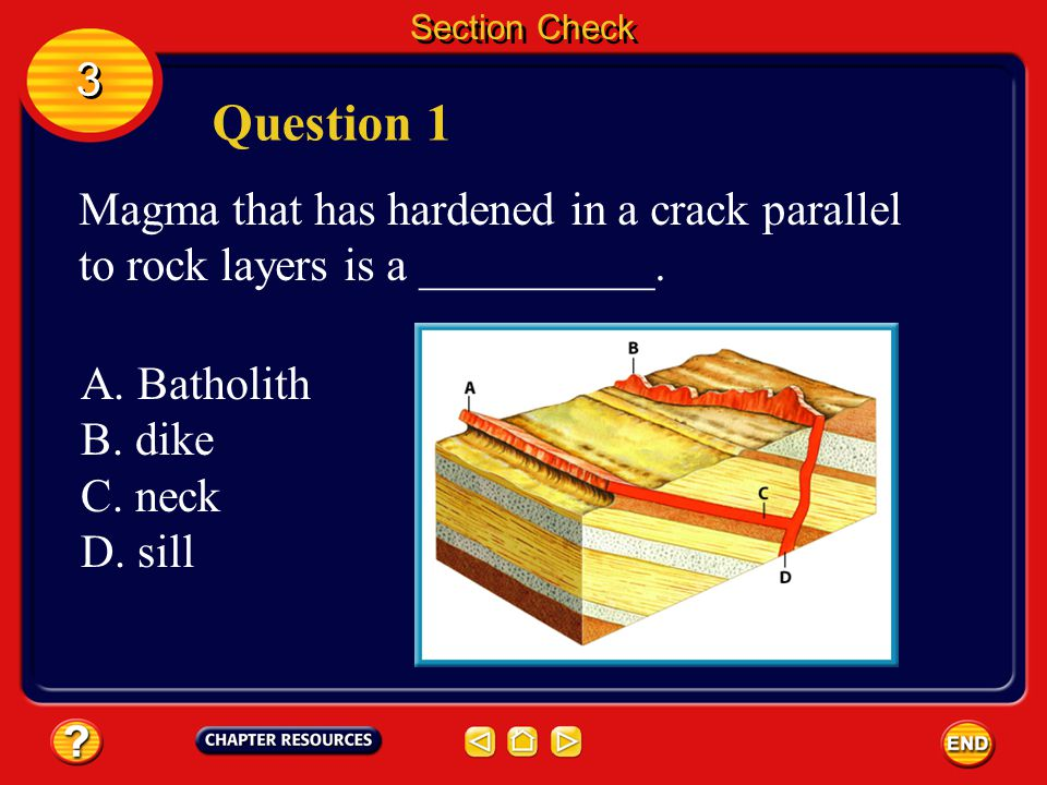 Section Check 3. Question 1. Magma that has hardened in a crack parallel to rock layers is a __________.
