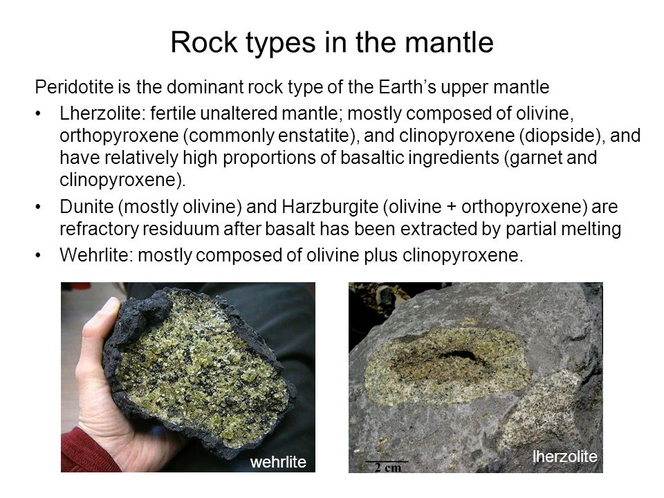 Rock types in the mantle