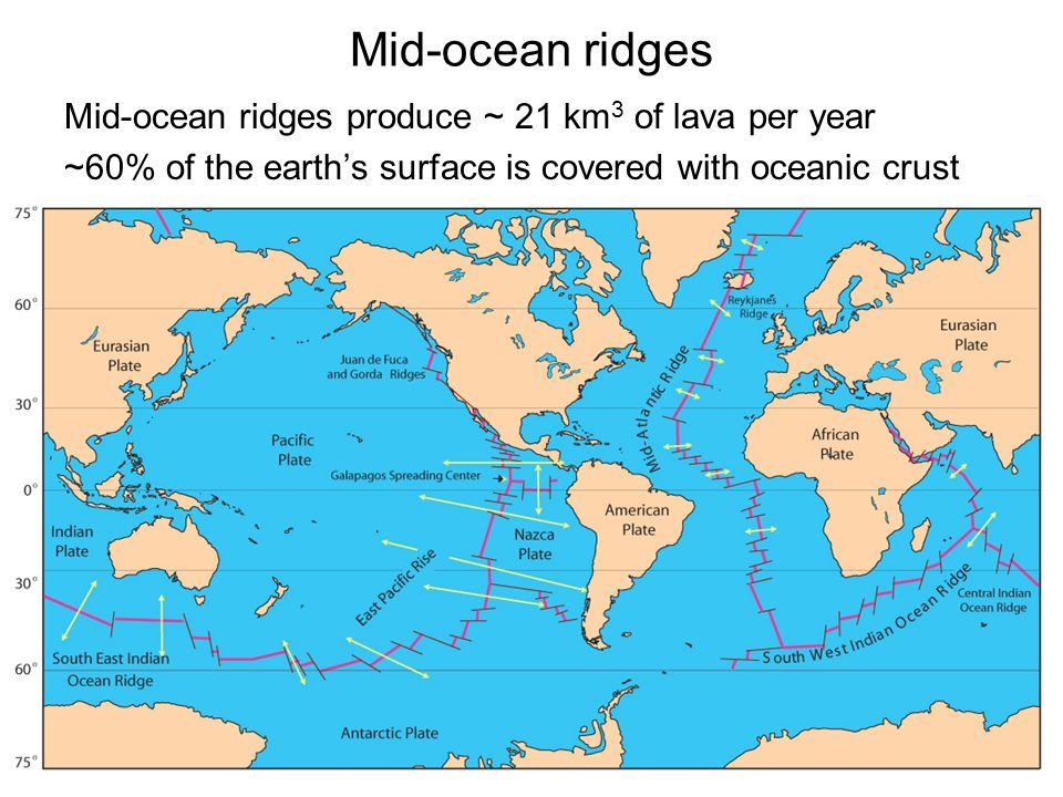 Mid-ocean ridges Mid-ocean ridges produce ~ 21 km3 of lava per year